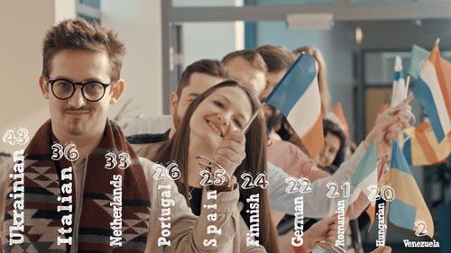 CAPGEMINI - STATISTICS - film korporacyjny